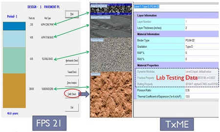 Txdot Research Library 5 6622 01 Field Implementation Of The Texas Mechanistic Empirical Pa